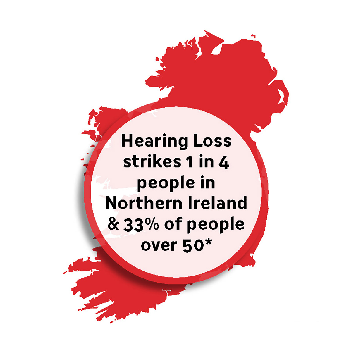 Hearing loss statistics in Nothern Ireland