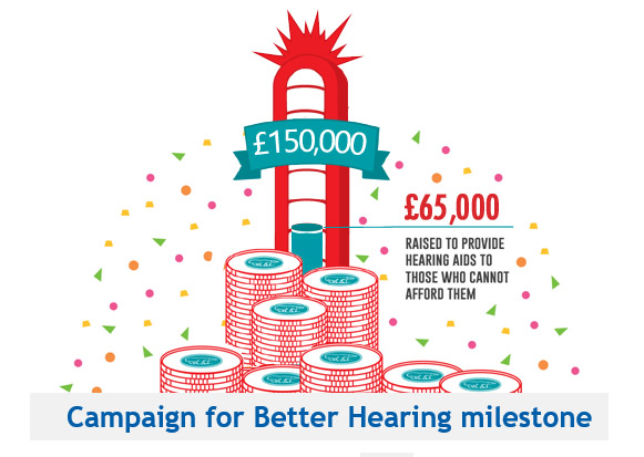 Campaign for Better Hearing Northern Ireland